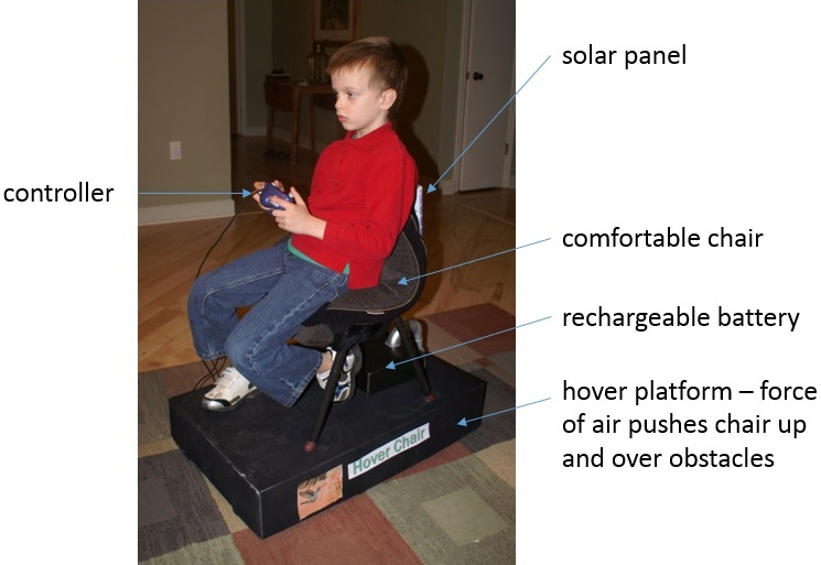 Superieur Hover Chair Breakthroughs